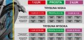 Rusza sprzedaż karnetów żużlowych na 2019 rok